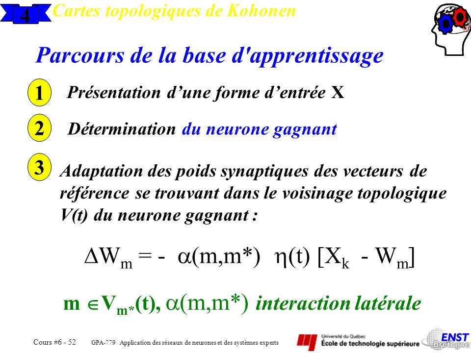 GPA-779 Application des réseaux de neurones et des systèmes experts Cours #6 - 52 4 Cartes topologiques de Kohonen Parcours de la base d'apprentissage