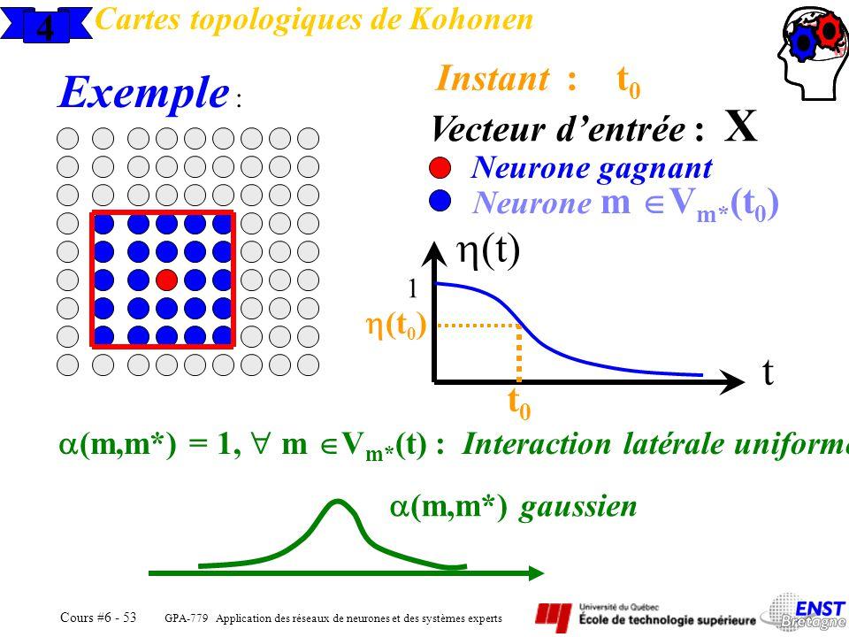 GPA-779 Application des réseaux de neurones et des systèmes experts Cours #6 - 53 4 Cartes topologiques de Kohonen Exemple : Neurone gagnant Neurone m