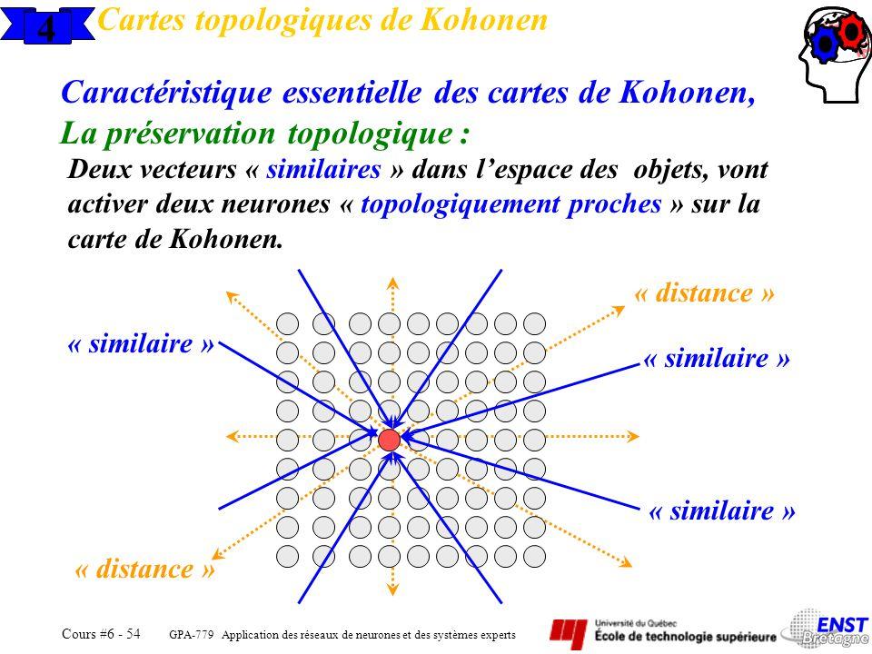 GPA-779 Application des réseaux de neurones et des systèmes experts Cours #6 - 54 4 Cartes topologiques de Kohonen Caractéristique essentielle des car