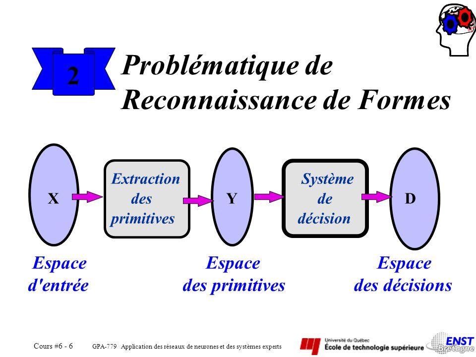 GPA-779 Application des réseaux de neurones et des systèmes experts Cours #6 - 6 Problématique de Reconnaissance de Formes 2 Espace d'entrée X Extract