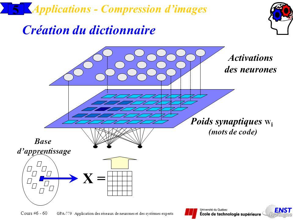 GPA-779 Application des réseaux de neurones et des systèmes experts Cours #6 - 60 5 Applications - Compression dimages Création du dictionnaire X = x