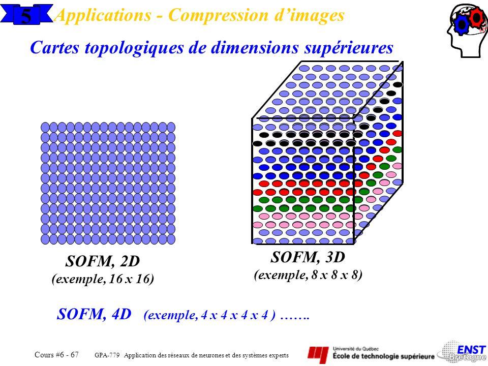 GPA-779 Application des réseaux de neurones et des systèmes experts Cours #6 - 67 5 Applications - Compression dimages Cartes topologiques de dimensio