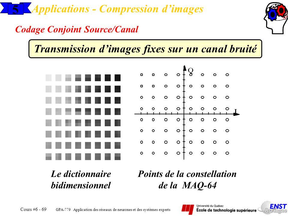 GPA-779 Application des réseaux de neurones et des systèmes experts Cours #6 - 69 5 Applications - Compression dimages Codage Conjoint Source/Canal Tr