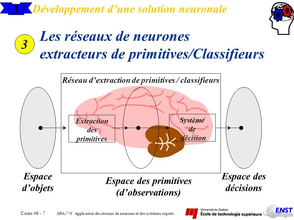 GPA-779 Application des réseaux de neurones et des systèmes experts Cours #6 - 7 3 Développement dune solution neuronale 3 Les réseaux de neurones ext