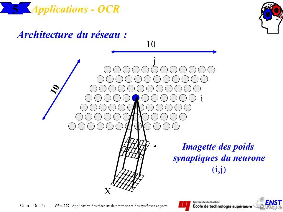 GPA-779 Application des réseaux de neurones et des systèmes experts Cours #6 - 77 5 Applications - OCR Architecture du réseau : X 10 i j Imagette des