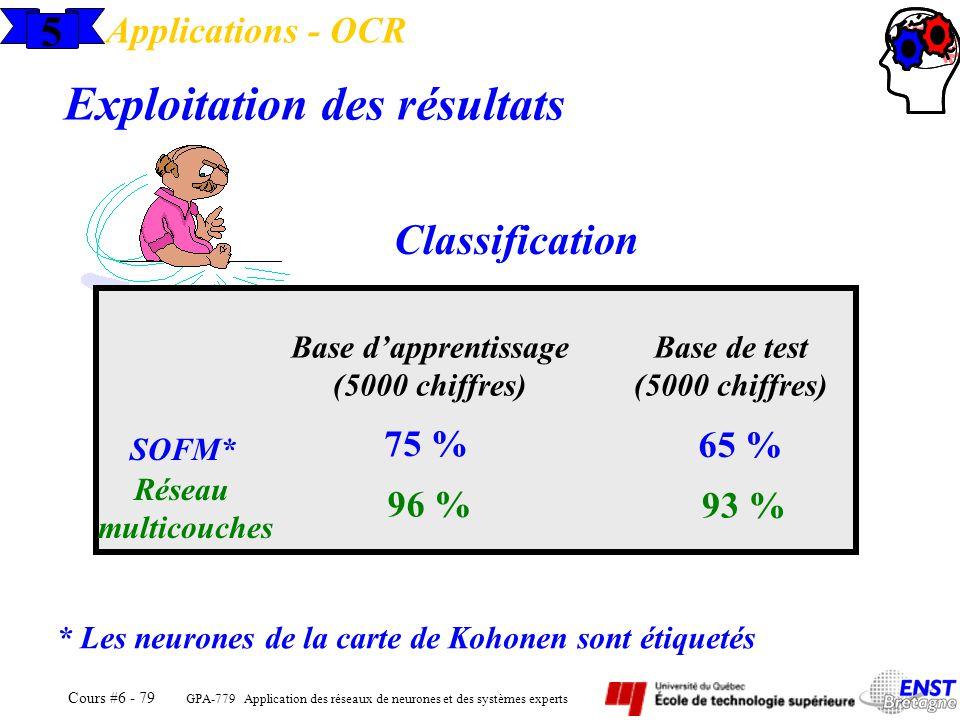 GPA-779 Application des réseaux de neurones et des systèmes experts Cours #6 - 79 5 Applications - OCR Exploitation des résultats Classification Base
