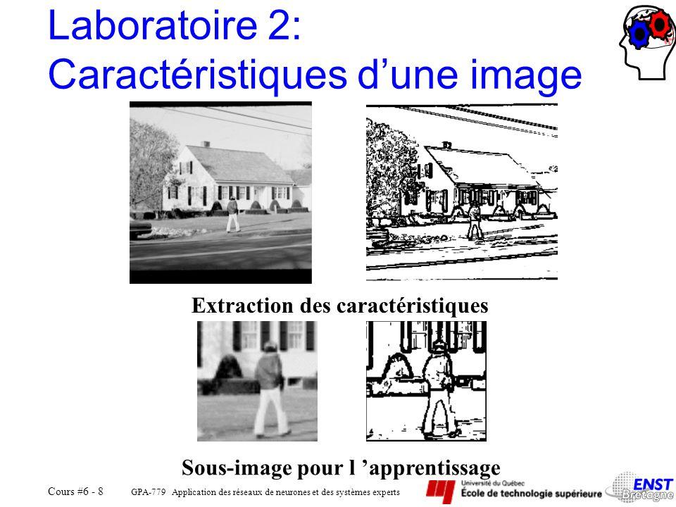 GPA-779 Application des réseaux de neurones et des systèmes experts Cours #6 - 8 Laboratoire 2: Caractéristiques dune image Extraction des caractérist