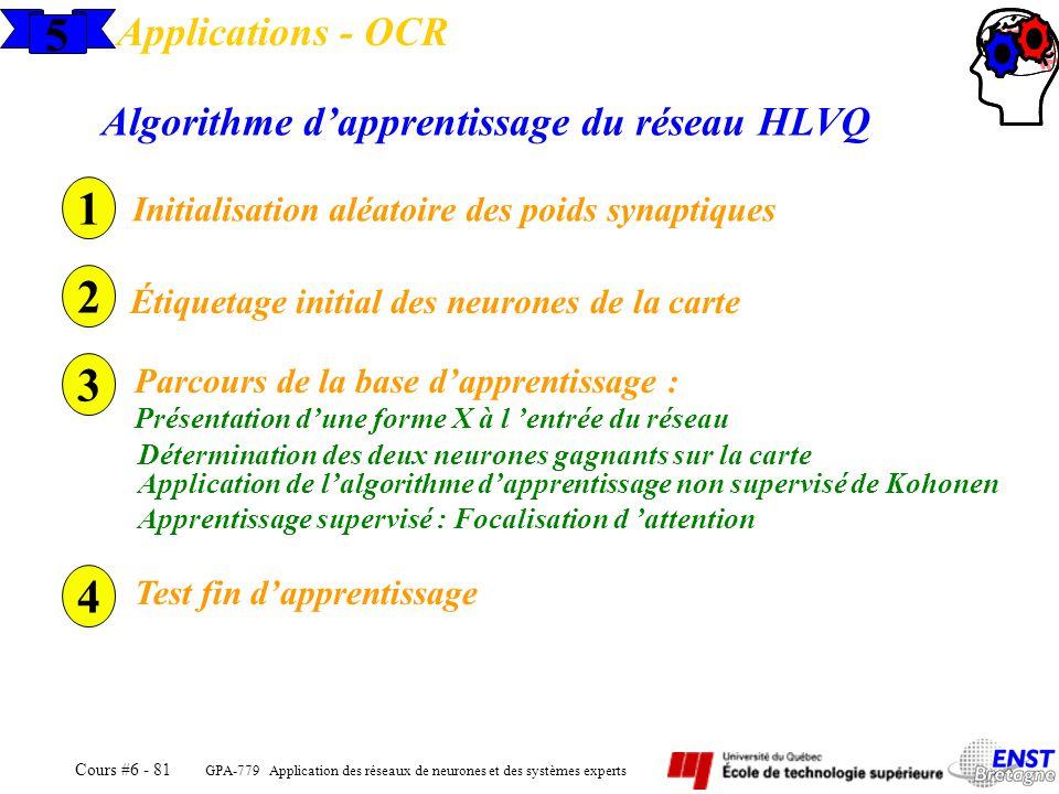 GPA-779 Application des réseaux de neurones et des systèmes experts Cours #6 - 81 5 Applications - OCR Algorithme dapprentissage du réseau HLVQ 1 2 3