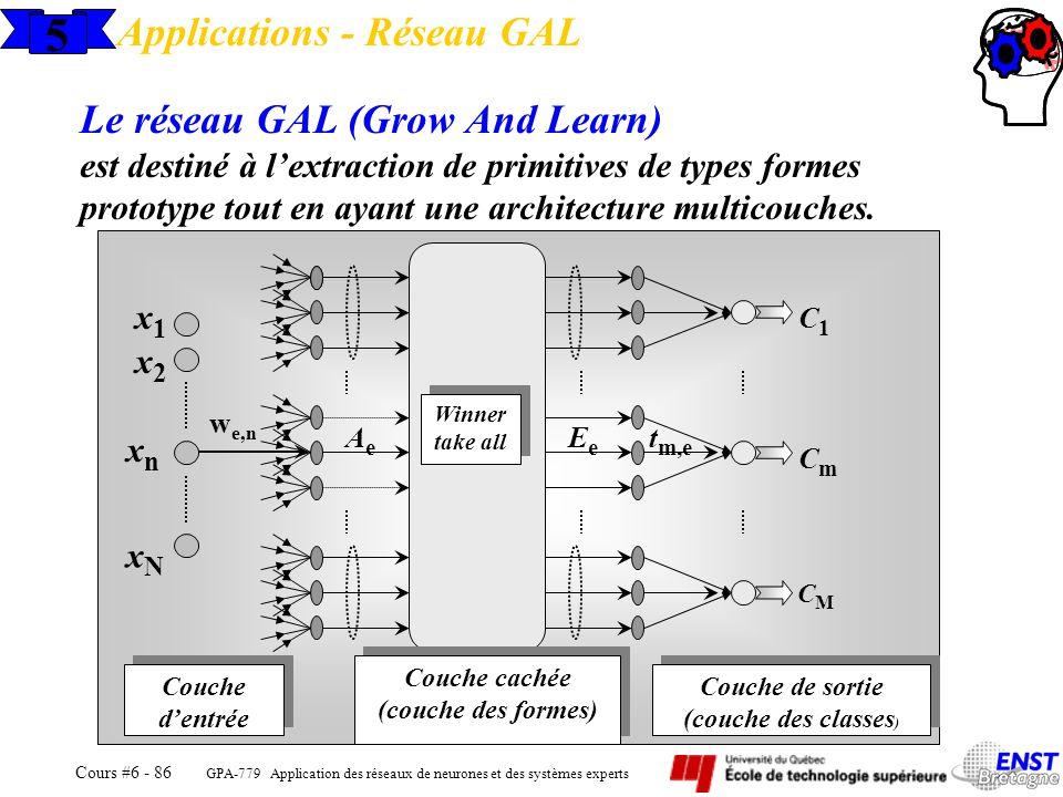 GPA-779 Application des réseaux de neurones et des systèmes experts Cours #6 - 86 5 Applications - Réseau GAL Le réseau GAL (Grow And Learn) est desti