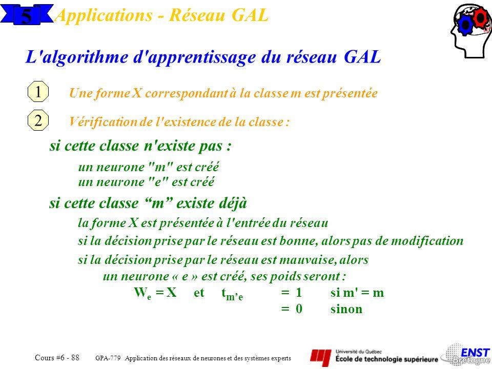 GPA-779 Application des réseaux de neurones et des systèmes experts Cours #6 - 88 5 Applications - Réseau GAL L'algorithme d'apprentissage du réseau G