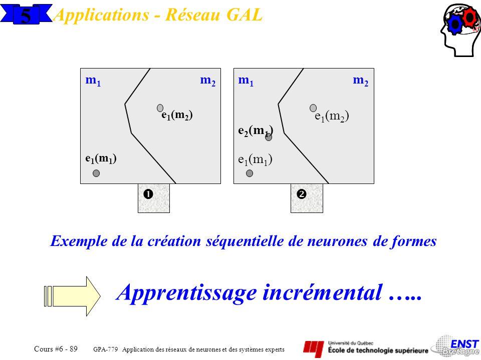 GPA-779 Application des réseaux de neurones et des systèmes experts Cours #6 - 89 5 Applications - Réseau GAL m1m1 m2m2 e 1 (m 1 ) e 1 (m 2 ) m1m1 m2m