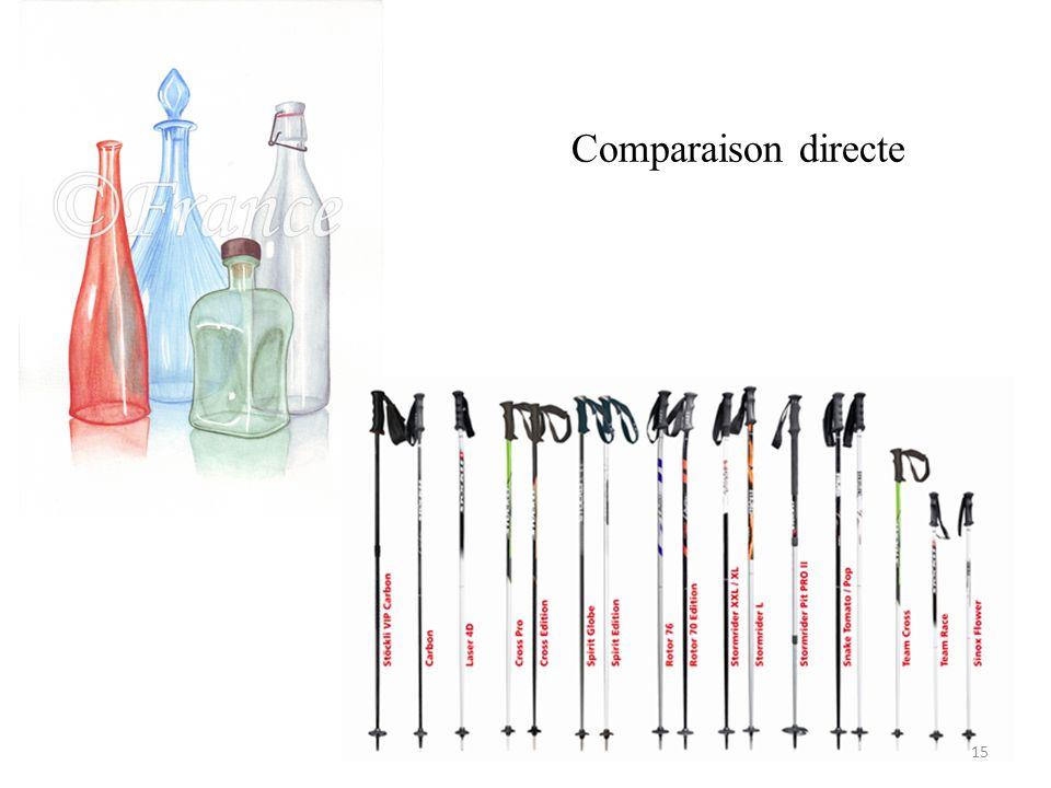 Comparaison directe 15