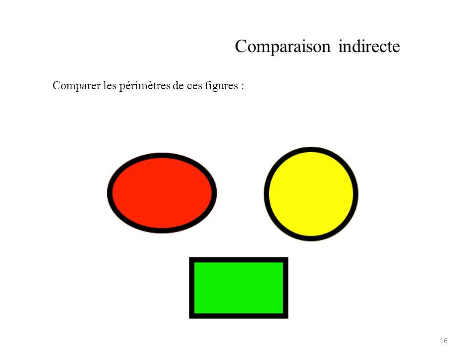 Comparaison indirecte Comparer les périmètres de ces figures : 16