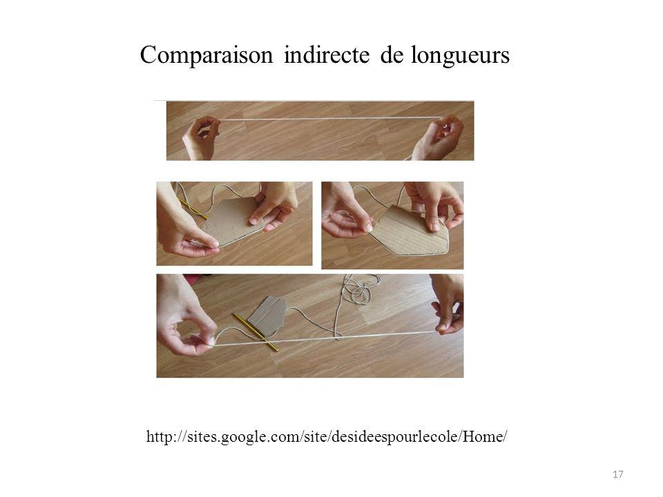http://sites.google.com/site/desideespourlecole/Home/ Comparaison indirecte de longueurs 17