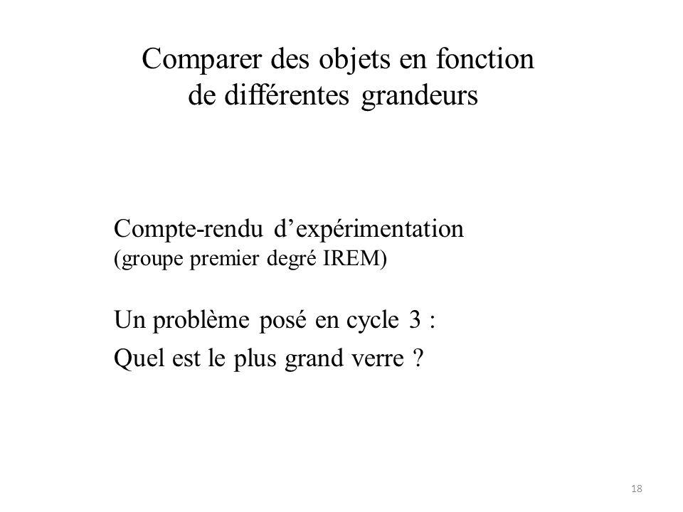 Compte-rendu dexpérimentation (groupe premier degré IREM) Un problème posé en cycle 3 : Quel est le plus grand verre .