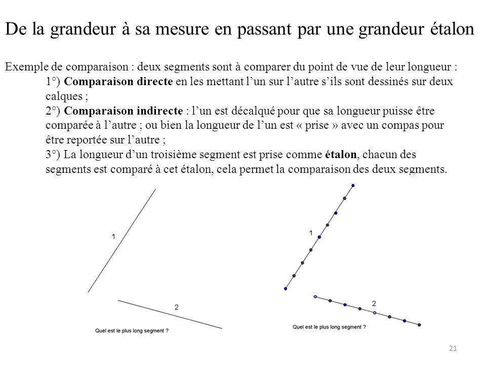 Exemple de comparaison : deux segments sont à comparer du point de vue de leur longueur : 1°) Comparaison directe en les mettant lun sur lautre sils sont dessinés sur deux calques ; 2°) Comparaison indirecte : lun est décalqué pour que sa longueur puisse être comparée à lautre ; ou bien la longueur de lun est « prise » avec un compas pour être reportée sur lautre ; 3°) La longueur dun troisième segment est prise comme étalon, chacun des segments est comparé à cet étalon, cela permet la comparaison des deux segments.