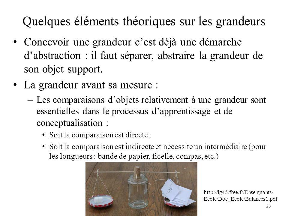 Quelques éléments théoriques sur les grandeurs Concevoir une grandeur cest déjà une démarche dabstraction : il faut séparer, abstraire la grandeur de son objet support.