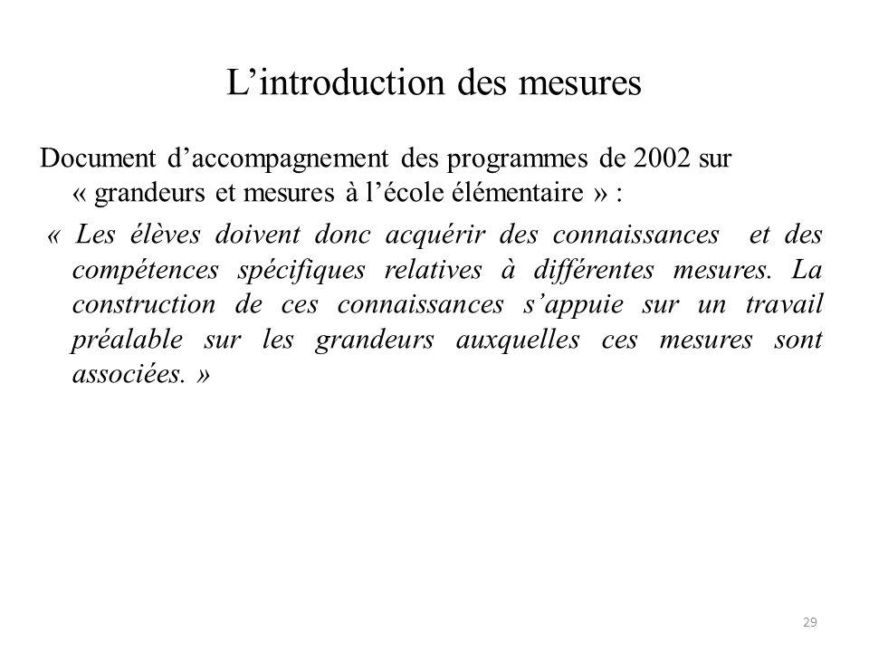 Lintroduction des mesures Document daccompagnement des programmes de 2002 sur « grandeurs et mesures à lécole élémentaire » : « Les élèves doivent donc acquérir des connaissances et des compétences spécifiques relatives à différentes mesures.