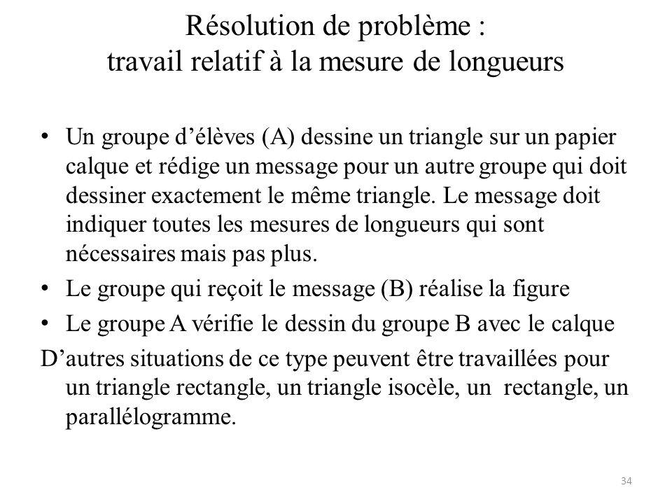 Résolution de problème : travail relatif à la mesure de longueurs Un groupe délèves (A) dessine un triangle sur un papier calque et rédige un message pour un autre groupe qui doit dessiner exactement le même triangle.