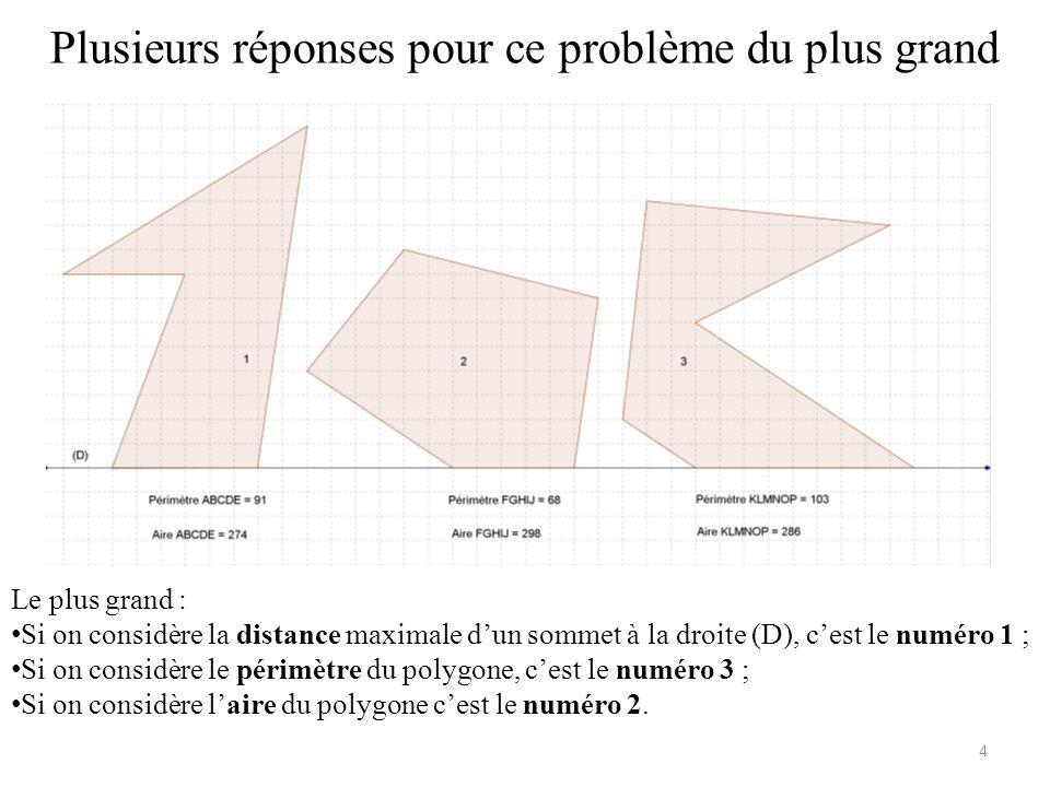 Plusieurs réponses pour ce problème du plus grand Le plus grand : Si on considère la distance maximale dun sommet à la droite (D), cest le numéro 1 ; Si on considère le périmètre du polygone, cest le numéro 3 ; Si on considère laire du polygone cest le numéro 2.
