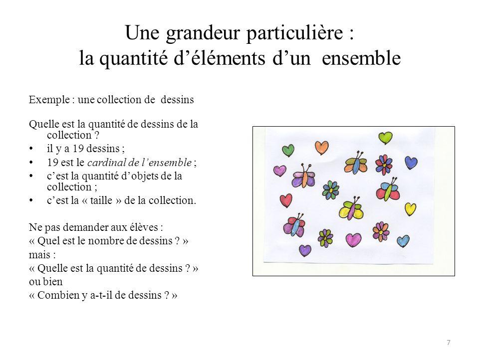 Une grandeur particulière : la quantité déléments dun ensemble Exemple : une collection de dessins Quelle est la quantité de dessins de la collection .