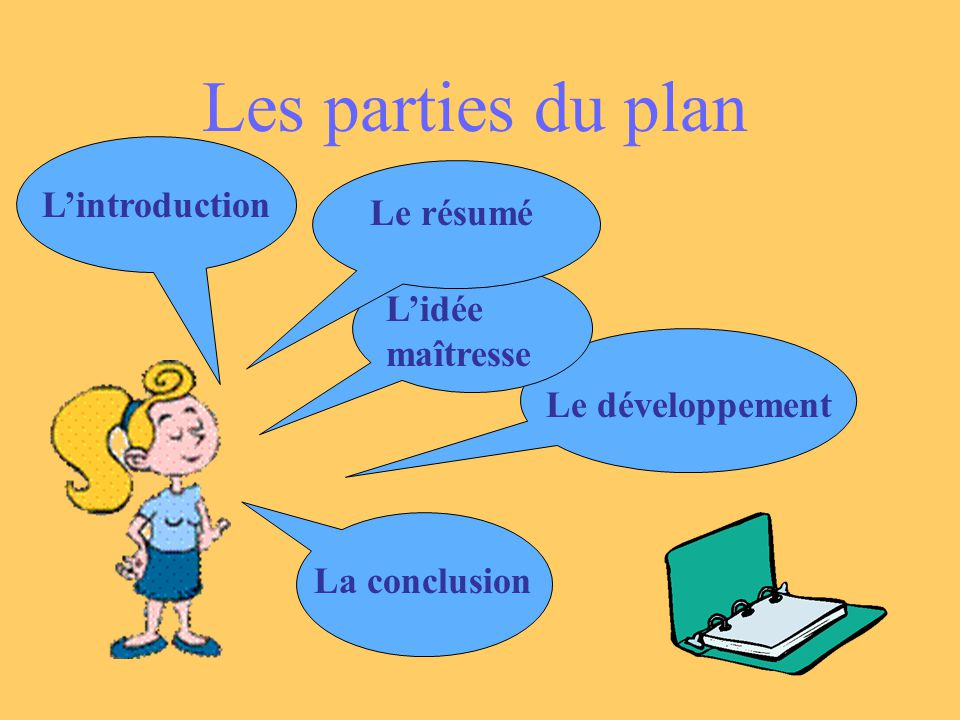 Les parties du plan Lintroduction Le résumé Le développement Lidée maîtresse La conclusion