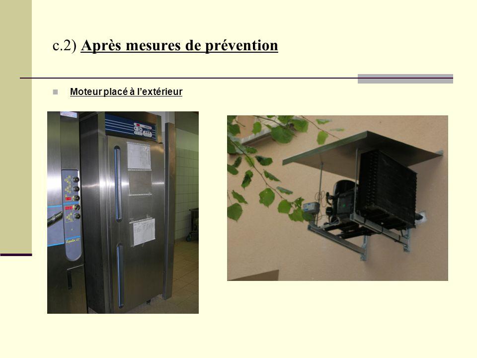 c.2) Après mesures de prévention Moteur placé à lextérieur