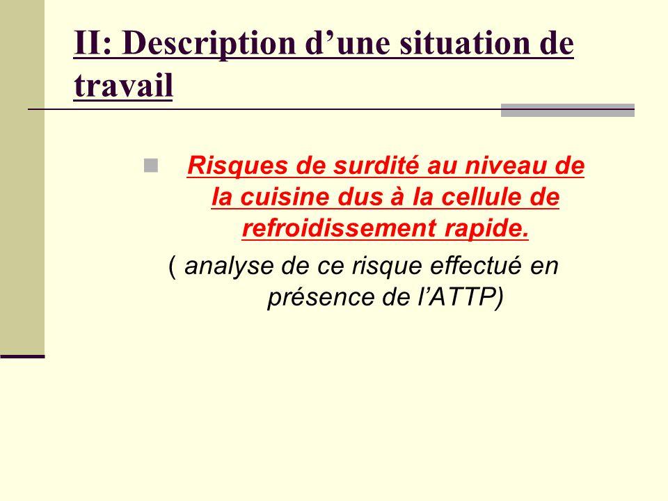 II: Description dune situation de travail Risques de surdité au niveau de la cuisine dus à la cellule de refroidissement rapide. ( analyse de ce risqu
