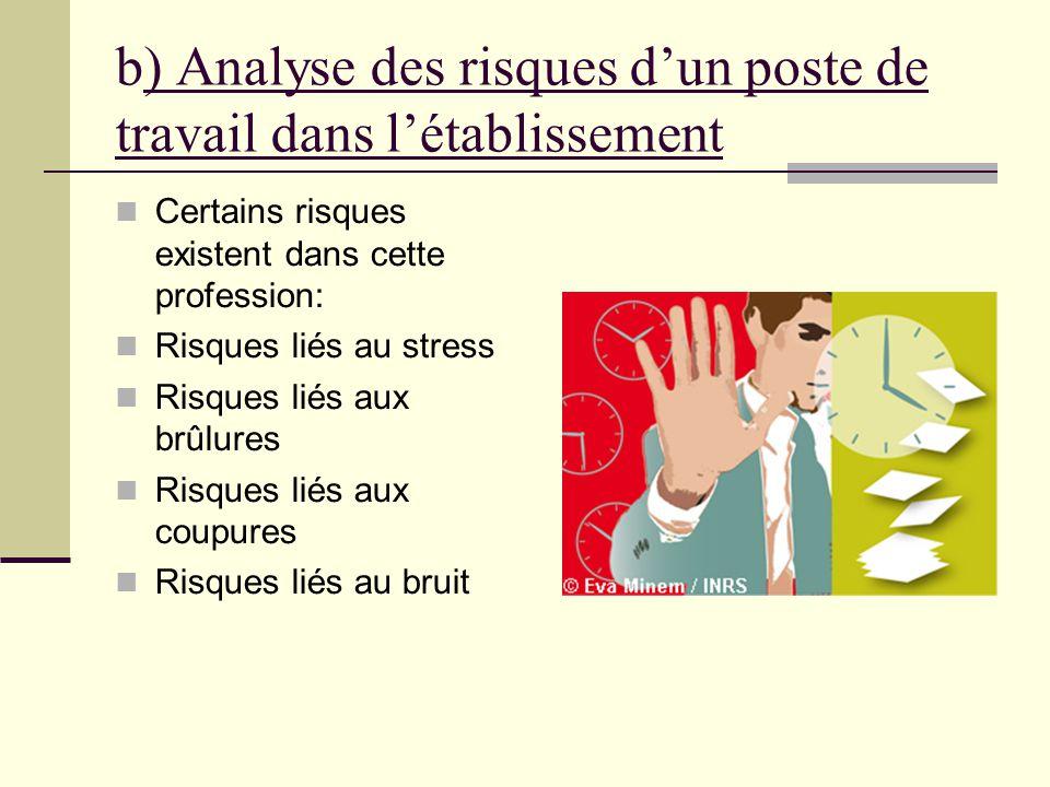 b) Analyse des risques dun poste de travail dans létablissement Certains risques existent dans cette profession: Risques liés au stress Risques liés a