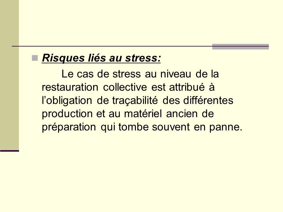 Risques liés au stress: Le cas de stress au niveau de la restauration collective est attribué à lobligation de traçabilité des différentes production