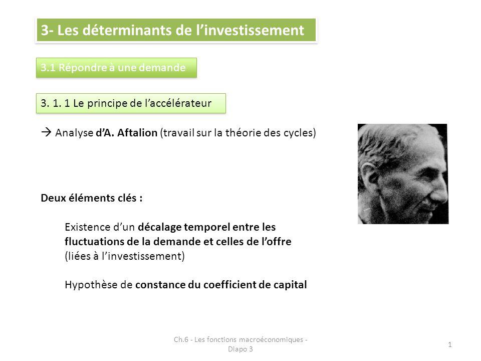 1 3- Les déterminants de linvestissement 3.1 Répondre à une demande Ch.6 - Les fonctions macroéconomiques - Diapo 3 Analyse dA. Aftalion (travail sur