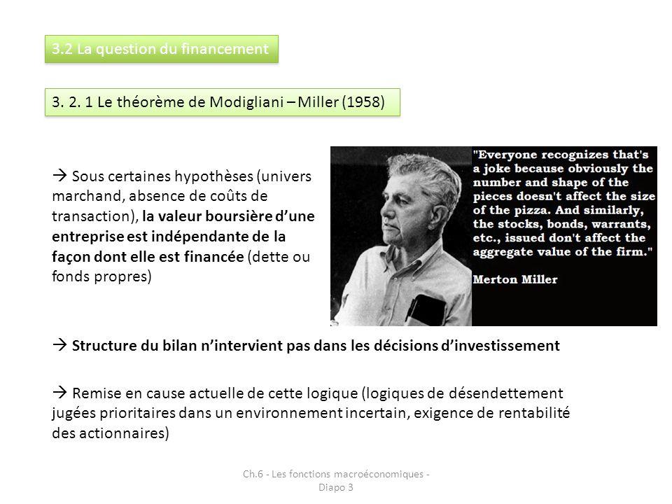 Ch.6 - Les fonctions macroéconomiques - Diapo 3 3.2 La question du financement 3. 2. 1 Le théorème de Modigliani – Miller (1958) Structure du bilan ni