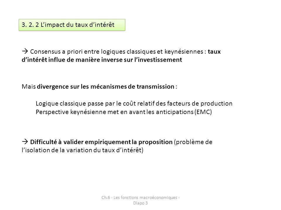 Ch.6 - Les fonctions macroéconomiques - Diapo 3 3. 2. 2 Limpact du taux dintérêt Consensus a priori entre logiques classiques et keynésiennes : taux d