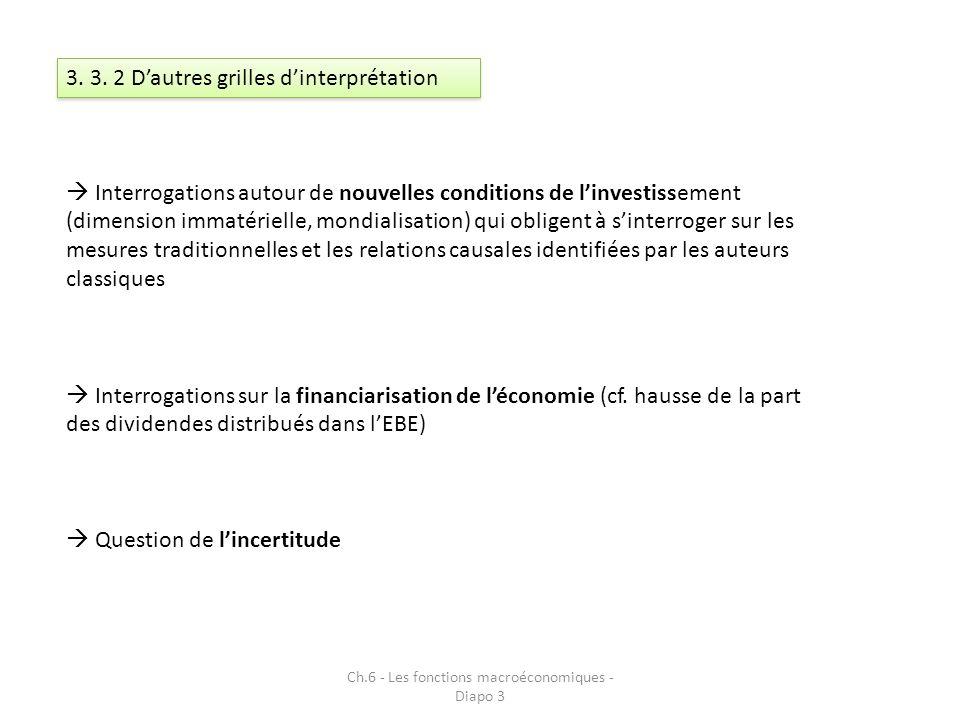Ch.6 - Les fonctions macroéconomiques - Diapo 3 3. 3. 2 Dautres grilles dinterprétation Interrogations autour de nouvelles conditions de linvestisseme