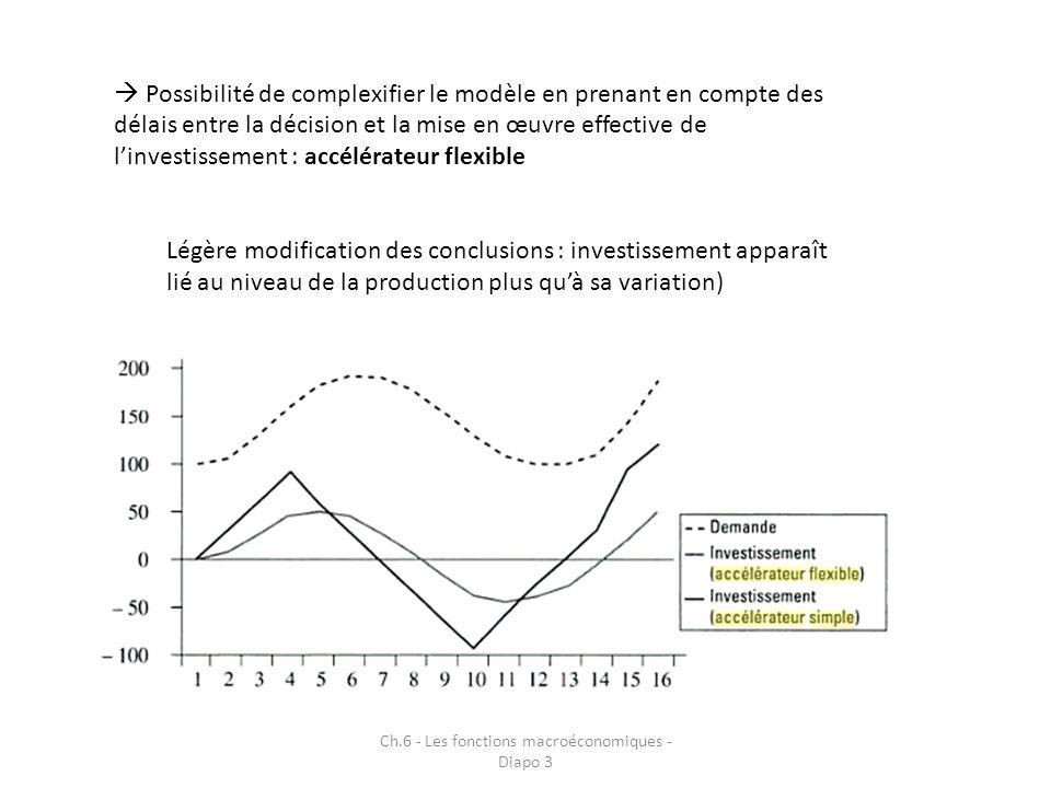 Ch.6 - Les fonctions macroéconomiques - Diapo 3 Possibilité de complexifier le modèle en prenant en compte des délais entre la décision et la mise en