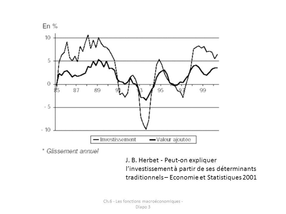 Ch.6 - Les fonctions macroéconomiques - Diapo 3 Oscillateur combine laccélérateur et le multiplicateur dinvestissement (Samuelson – 1939) Modèle se construit autour de trois équations fondamentales Revenu national est la somme de trois composantes : consommation, investissement et dépenses gouvernementales Dépenses de consommation sont liées au revenu de la période antérieure (propension à consommer) Investissement est lié au revenu par le canal de laccélérateur 3.