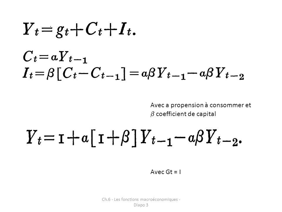 Ch.6 - Les fonctions macroéconomiques - Diapo 3 Avec a propension à consommer et coefficient de capital Avec Gt = I