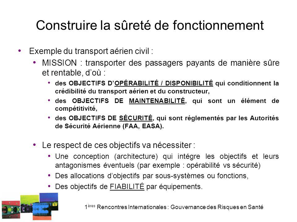 1 ères Rencontres Internationales : Gouvernance des Risques en Santé Construire la sûreté de fonctionnement Exemple du transport aérien civil : MISSION : transporter des passagers payants de manière sûre et rentable, doù : des OBJECTIFS DOPÉRABILITÉ / DISPONIBILITÉ qui conditionnent la crédibilité du transport aérien et du constructeur, des OBJECTIFS DE MAINTENABILITÉ, qui sont un élément de compétitivité, des OBJECTIFS DE SÉCURITÉ, qui sont réglementés par les Autorités de Sécurité Aérienne (FAA, EASA).