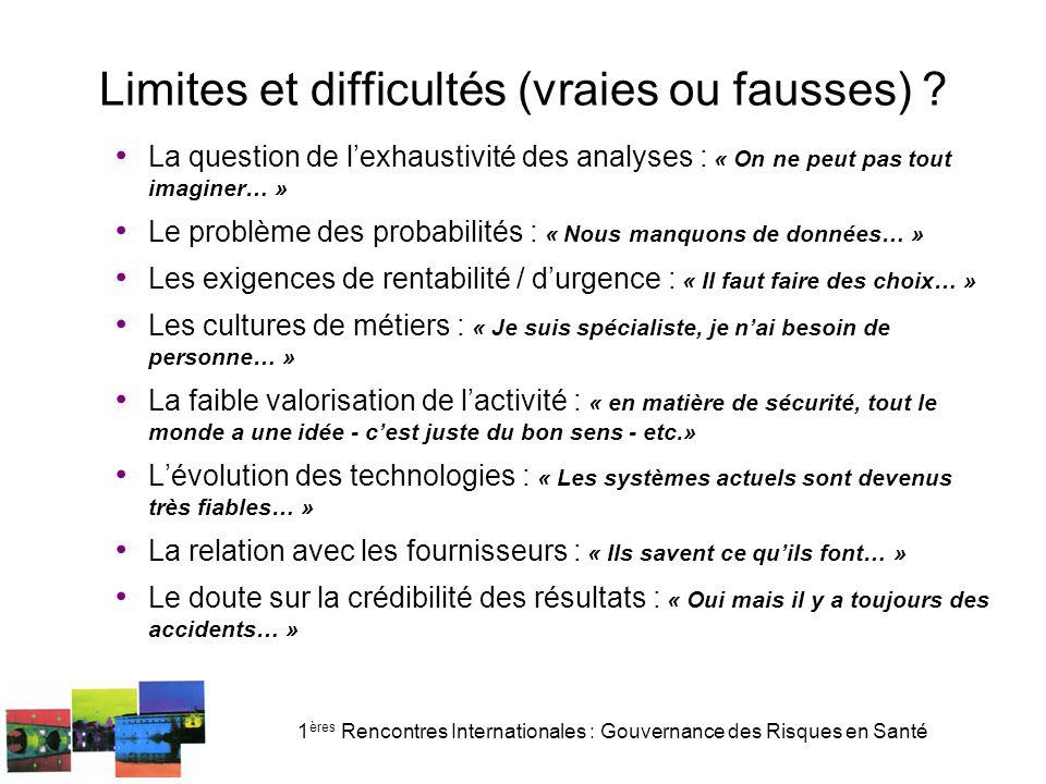 1 ères Rencontres Internationales : Gouvernance des Risques en Santé Limites et difficultés (vraies ou fausses) .