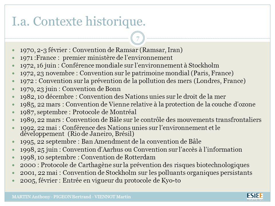 I.a. Contexte historique. MARTIN Anthony - PIGEON Bertrand - VIENNOT Martin 7 1970, 2-3 février : Convention de Ramsar (Ramsar, Iran) 1971 :France : p