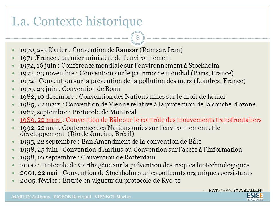I.a. Contexte historique MARTIN Anthony - PIGEON Bertrand - VIENNOT Martin 8 1970, 2-3 février : Convention de Ramsar (Ramsar, Iran) 1971 :France : pr