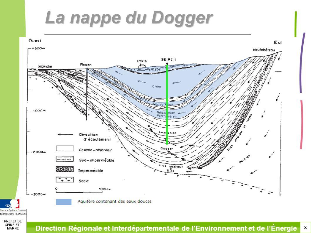 3 PREFET DE SEINE-ET- MARNE Direction Régionale et Interdépartementale de l'Environnement et de lÉnergie La nappe du Dogger