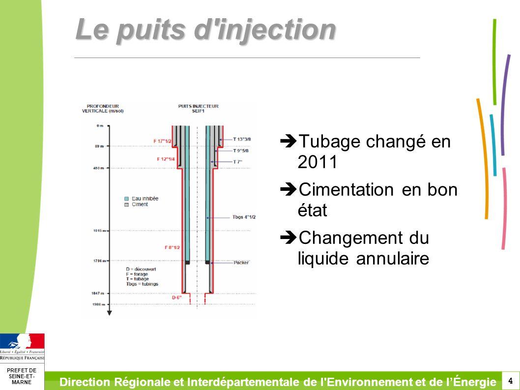 4 PREFET DE SEINE-ET- MARNE Direction Régionale et Interdépartementale de l Environnement et de lÉnergie Le puits d injection Tubage changé en 2011 Cimentation en bon état Changement du liquide annulaire