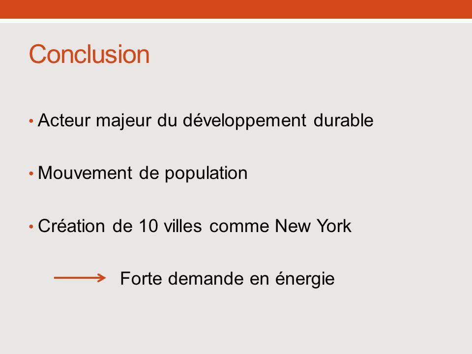 Conclusion Acteur majeur du développement durable Mouvement de population Création de 10 villes comme New York Forte demande en énergie
