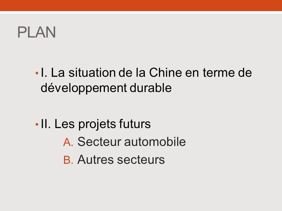 PLAN I. La situation de la Chine en terme de développement durable II. Les projets futurs A. Secteur automobile B. Autres secteurs