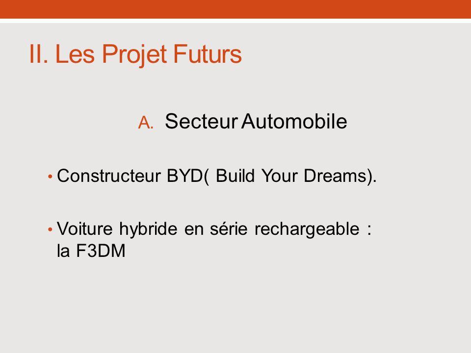 II. Les Projet Futurs A. Secteur Automobile Constructeur BYD( Build Your Dreams). Voiture hybride en série rechargeable : la F3DM