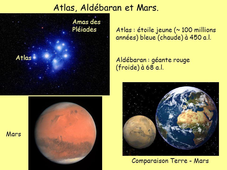 1 Astres observés: Étoiles. Constellations. Etoiles de la constellation du Taureau dont font partie Aldébaran et Atlas (ou Alcyone) Vue sans la légend