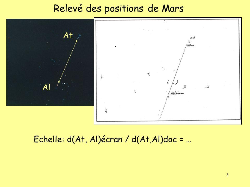 3 Relevé des positions de Mars At Al At Al M Echelle: d(At, Al)écran / d(At,Al)doc = …