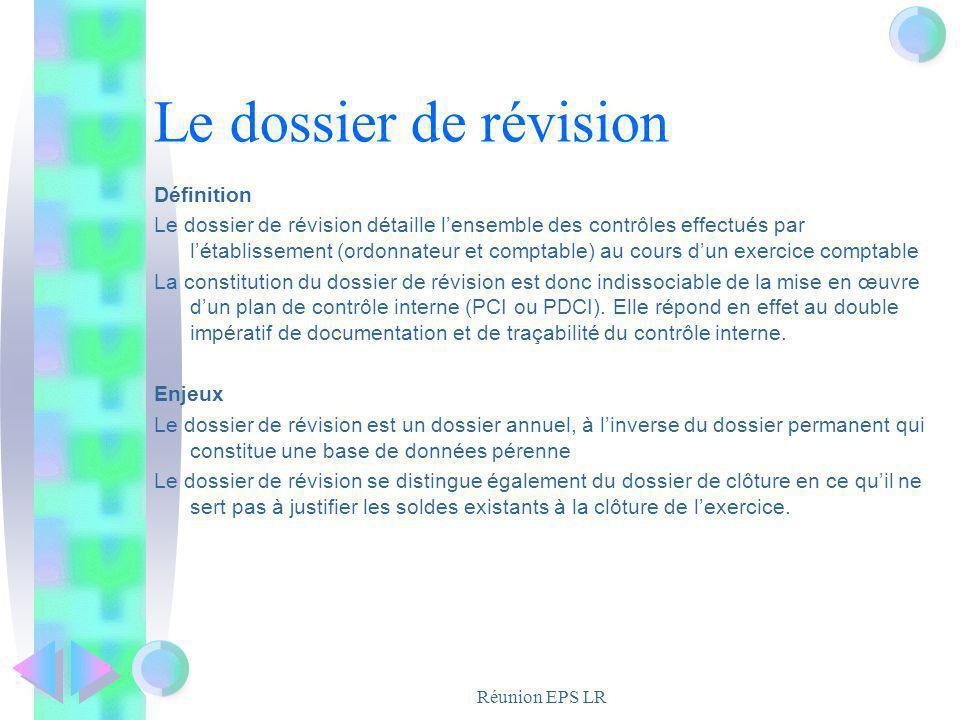 Réunion EPS LR Le dossier de révision Définition Le dossier de révision détaille lensemble des contrôles effectués par létablissement (ordonnateur et