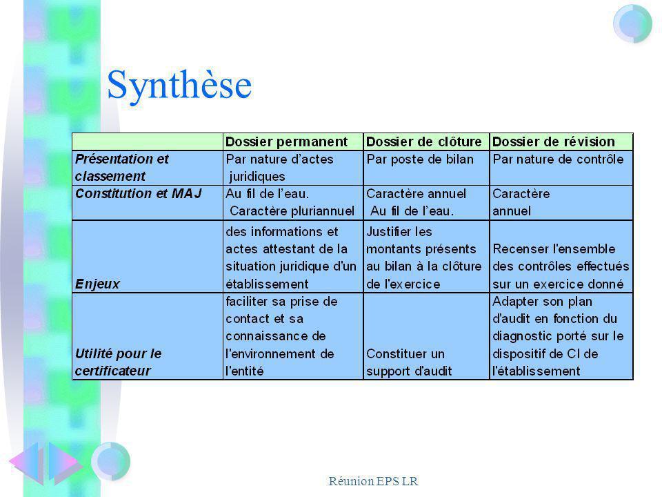 Réunion EPS LR Synthèse